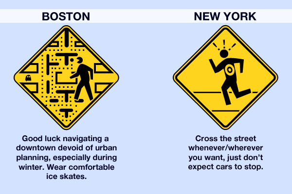 Pedestrian's Guide to Boston and New York